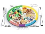 Отель Яр - иконка «питание» в Горшечном